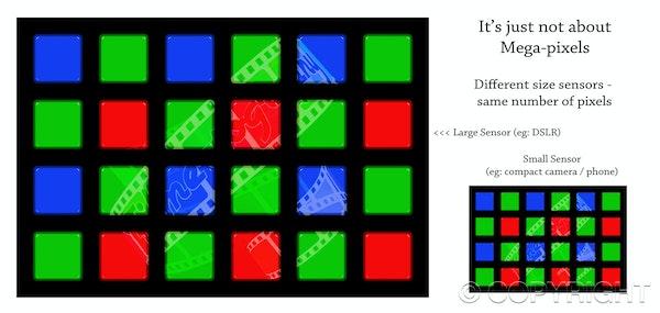 Pixels 2 text