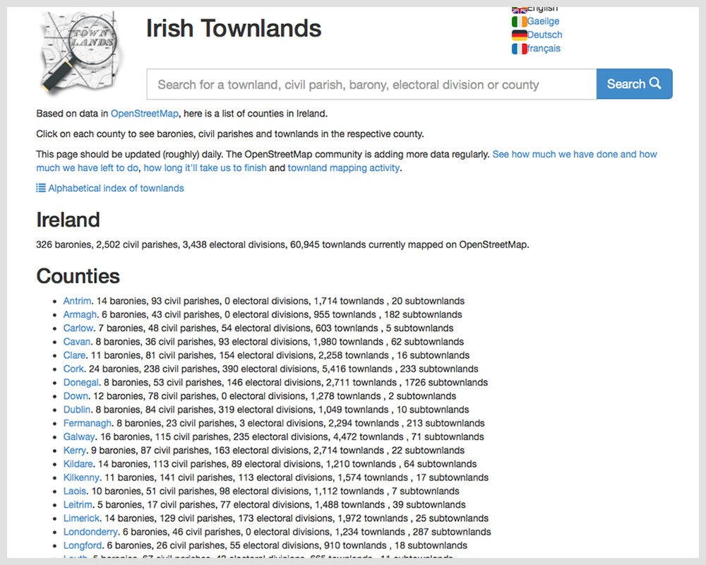 Irish Townlands