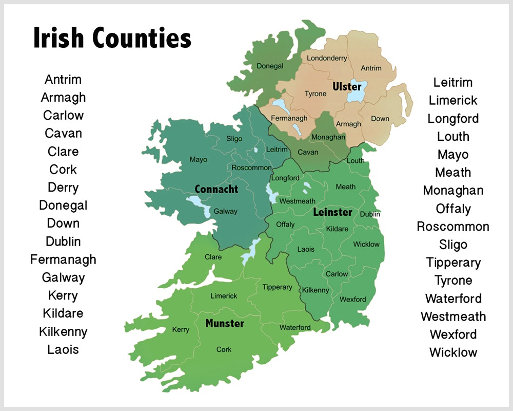 irish counties2